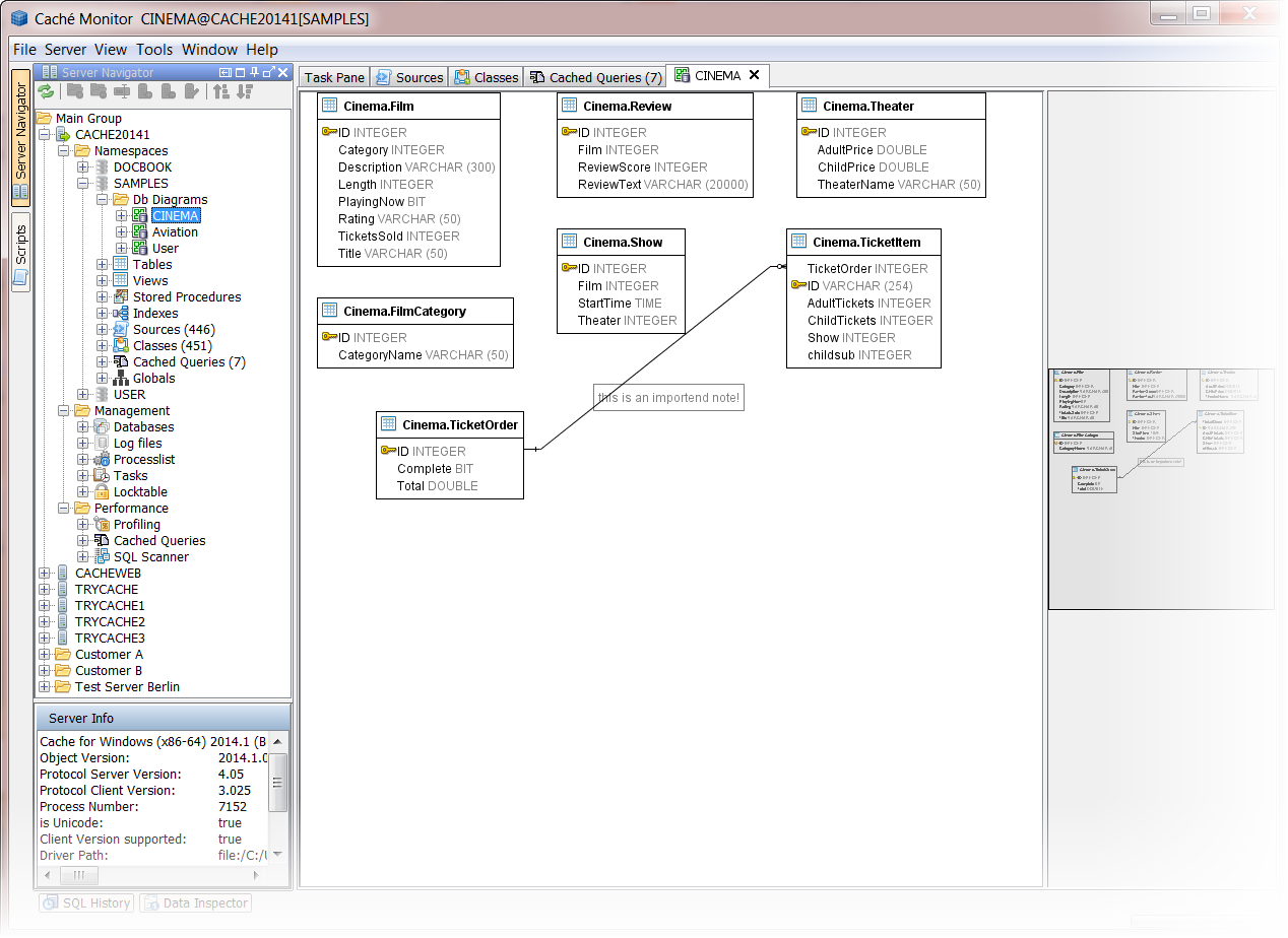 Visualize Your Database With Database Diagrams