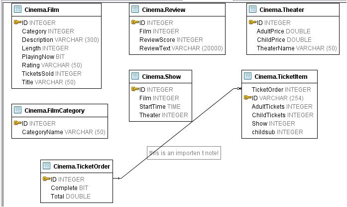 database_diagram_klein