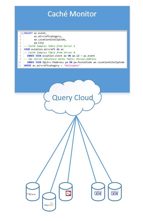 Intersystems cache jdbc